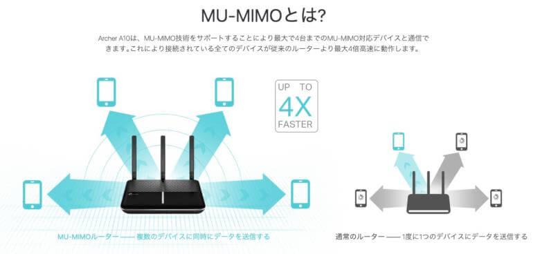 MU-MIMO機能